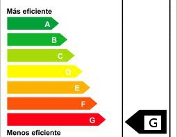 Energy efficiency rating G